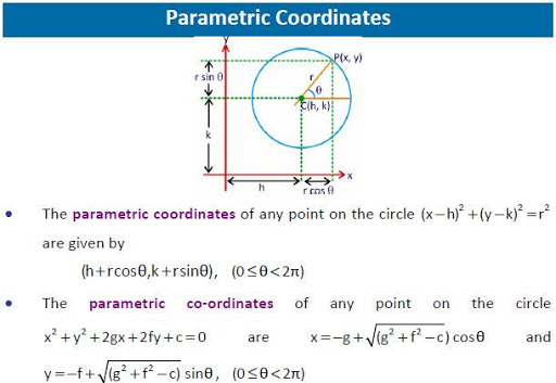 JEE-Circle Coordinate geometry  screenshots 2