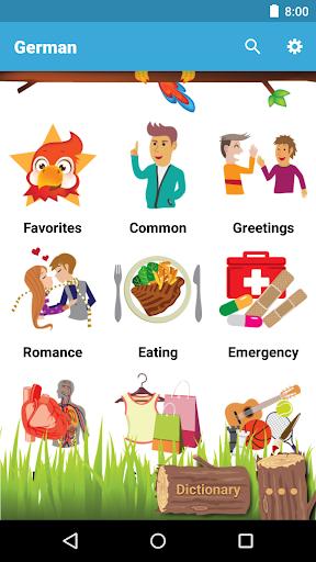 學德文 - 常用德語會話,德國旅遊必備