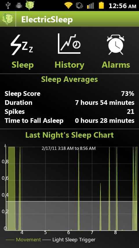 ElectricSleep - screenshot