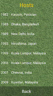 Men's Hockey Asia Cup 2013 - screenshot thumbnail