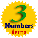 3Numbers  (คำนวณหวย,lottery) icon