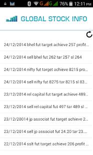 20014 naptár Intraday Tips, Free Intraday Trading Tips – Alkalmazások a Google  20014 naptár
