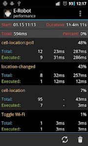 E-Robot v1.41.1 Pro (Patched)