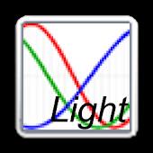 Daily Biorhythm Light