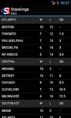 SportsCenter: NBA NFL NHL MLBのおすすめ画像3