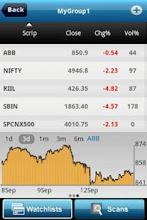 Investar: Indian Stock Market - screenshot thumbnail