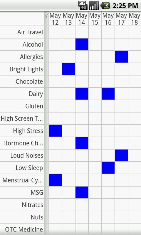 MigraineTracker- screenshot