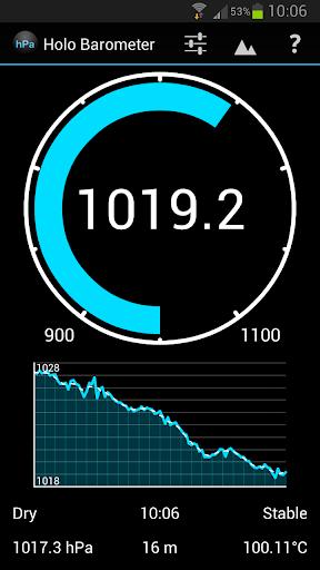 Holo Barometer Pro