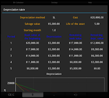 Screenshot of BA Pro Financial Calculator