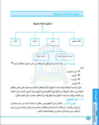 احكام المواريث 1 - screenshot