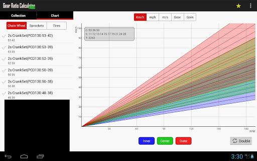 Gear Ratio Calculator Free 1.1 Windows u7528 3