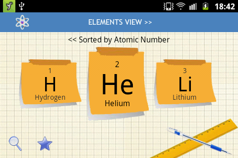 Periodic Table PLM- ENG