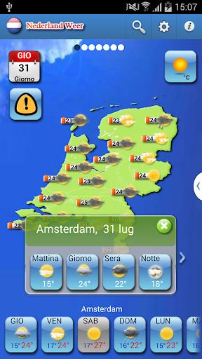 Netherlands Wether
