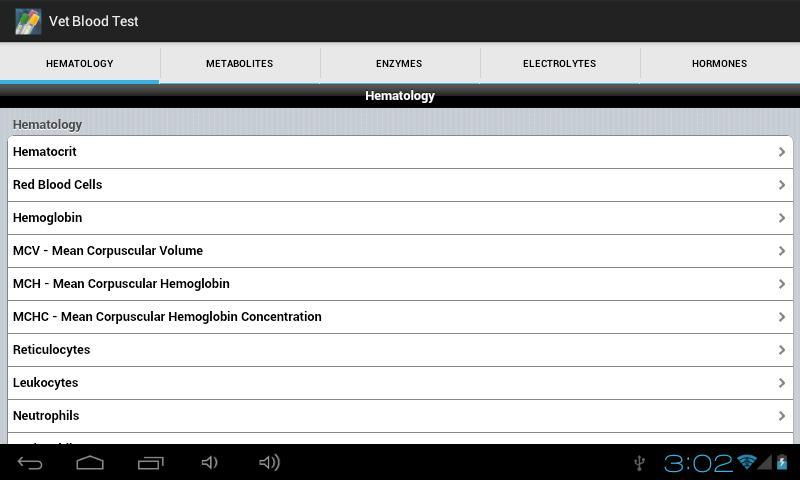 Vet Blood Tests Guide- screenshot