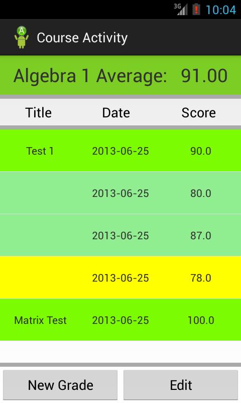 final grade calculator Final exam calculator for fbisd (fort bend independent school district)   integral grades because skyward is daft and rounds before calculating final  grades.