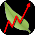 Tealeaf Stocks Prediction FREE icon