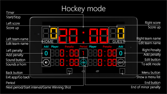 Scoreboard Hockey- screenshot thumbnail