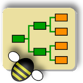 Family Bee (free trial)