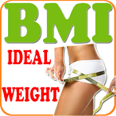 BMI Calculate vs Fat Weight