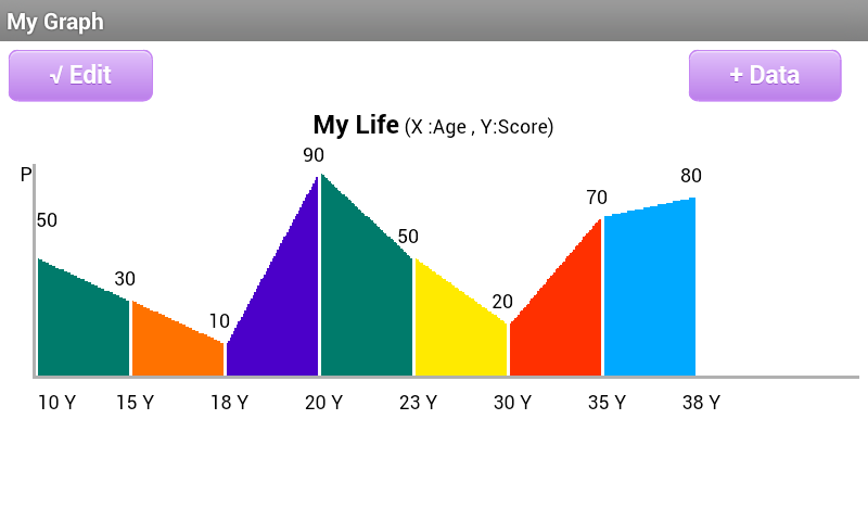 My Graph ( Chart  )- screenshot