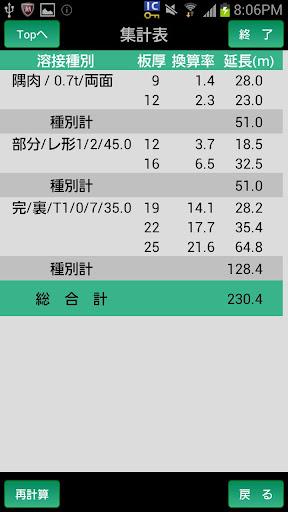 【免費生產應用App】てつおくんFREE-APP點子