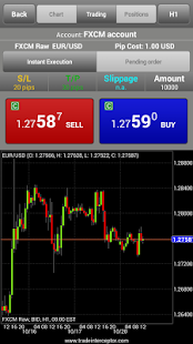 Best mobile app for forex trading