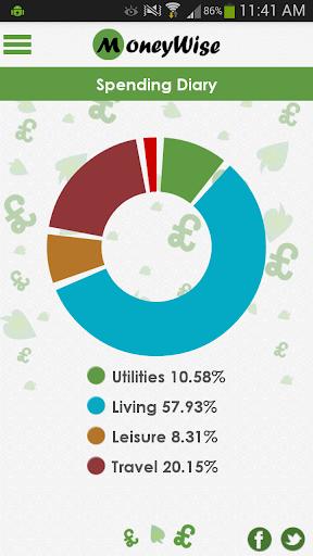 玩生活App|Moneywise免費|APP試玩