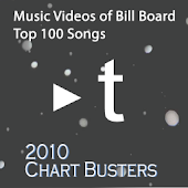 Trispur Music Chart Busters