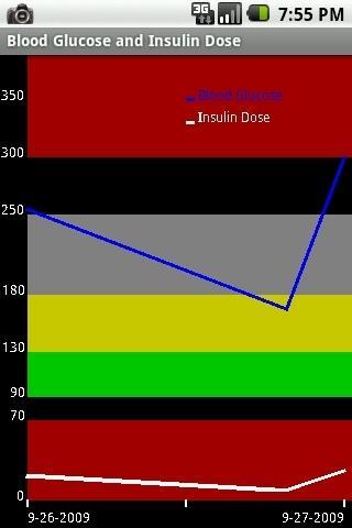eDiabetes Pro- screenshot
