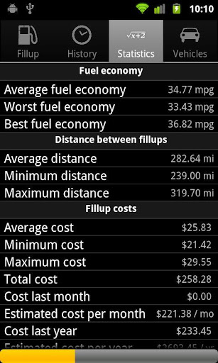 Car Mileage Tracker