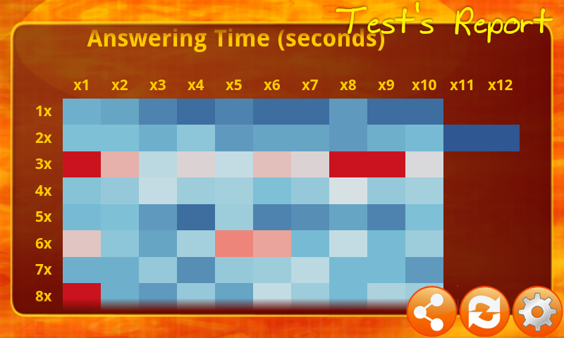 Times Tables Game (free) screenshot #15