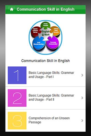 Communication Skill In English