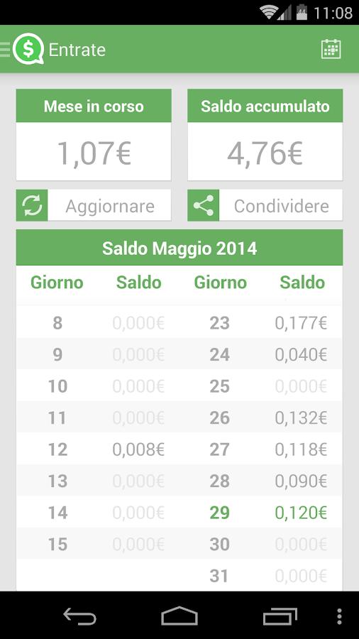 app per guadagnare soldi windows phone