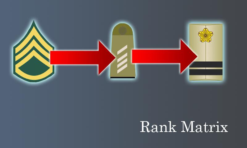Rank Matrix - screenshot