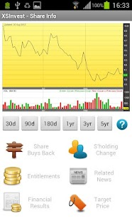 XSInvest - Bursa Mobile - screenshot thumbnail