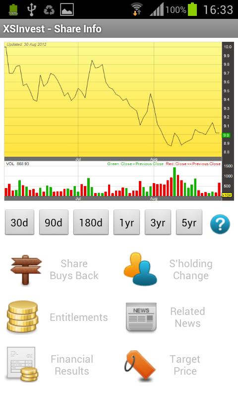 XSInvest - Bursa Malaysia- screenshot