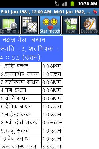 Horoscope Hindi (Supersoft Prophet)  screenshots 6