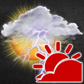 Weather Services Icons add-on