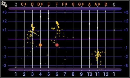 Keuwl Music Pad 1.3 screenshot 116730
