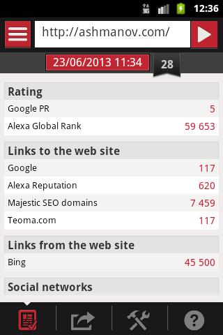 AP.SiteMeter