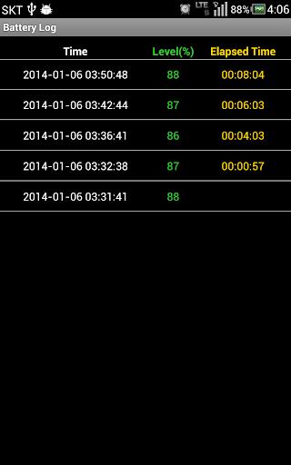 変更された時のレベル 電池残量 数字で経過時間。