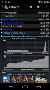 3C Process Monitor - náhled
