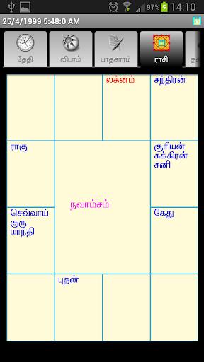 ICS Tamil Vakkiam Astrology