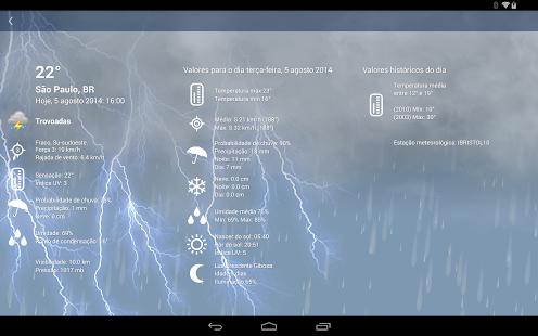 Tempo Brasil Previsão Clima XL Mod