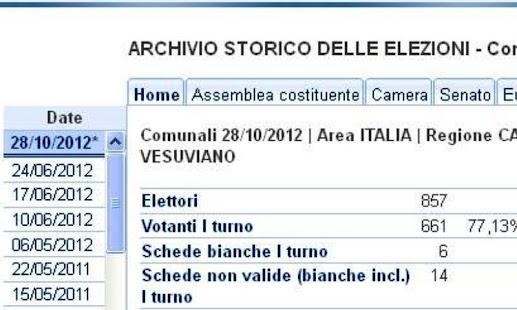 Risultati Elezioni- screenshot thumbnail