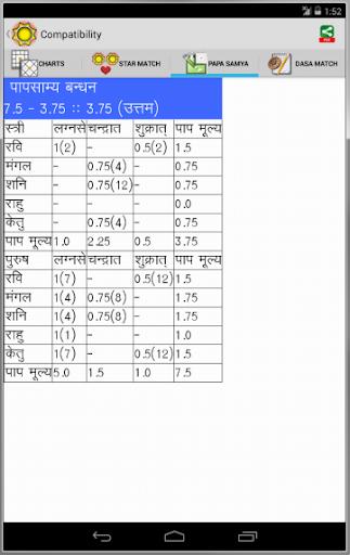 Horoscope Hindi (Supersoft Prophet)  screenshots 18