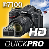 Nikon D7100 Shooting Video