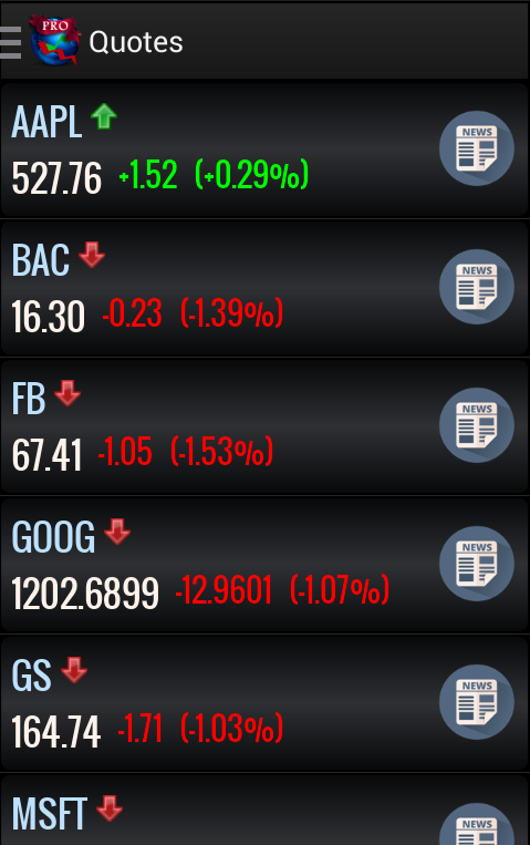 Stock Futures - screenshot