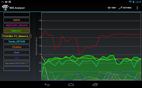 Wifi Analyzer v3.9.1 build 109