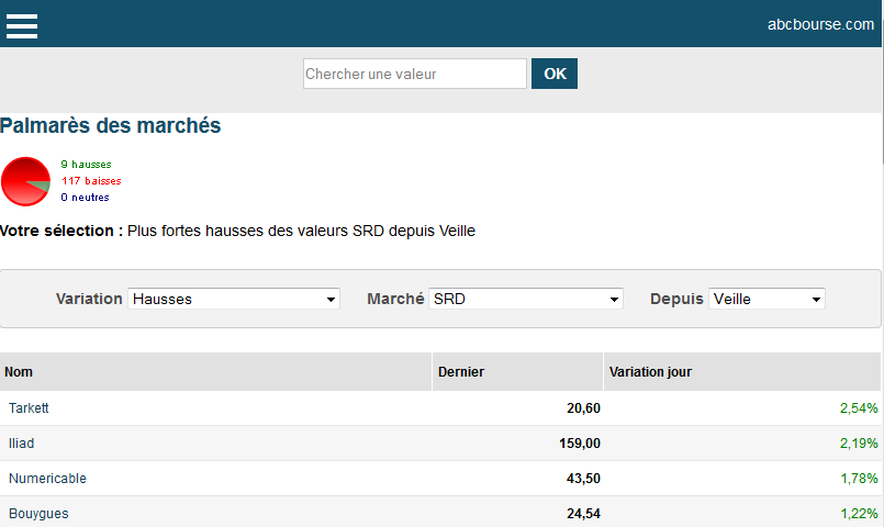 ABC Bourse- screenshot